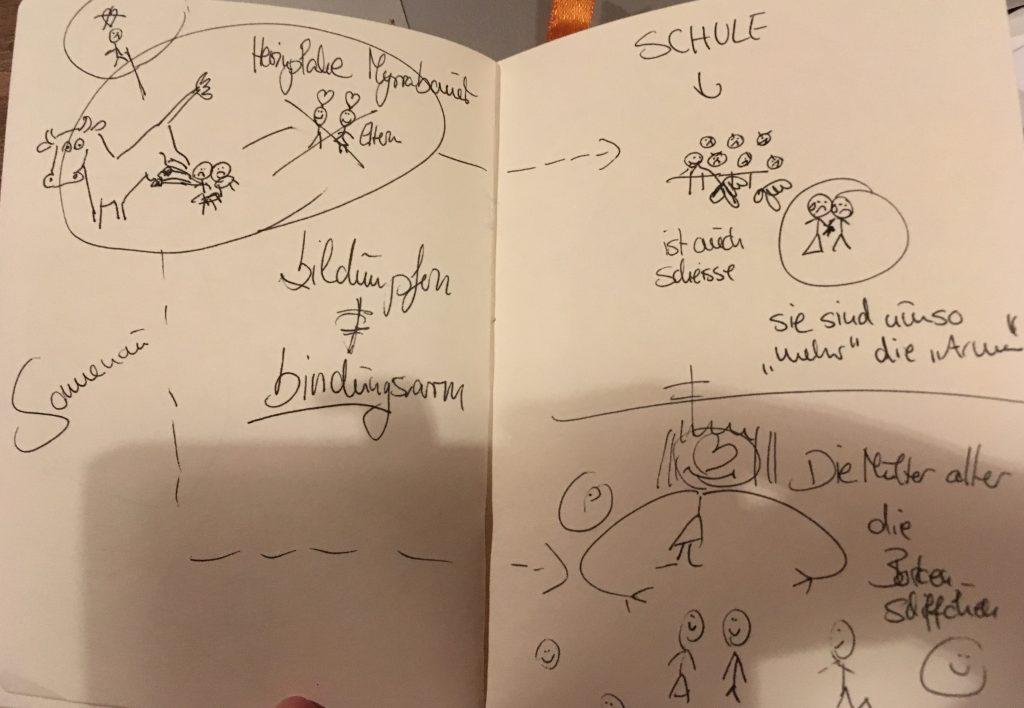 """Zeichnung/illustration der Geschichte astrid Lindgrens """"sonnenau"""""""